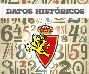 datos real zaragoza