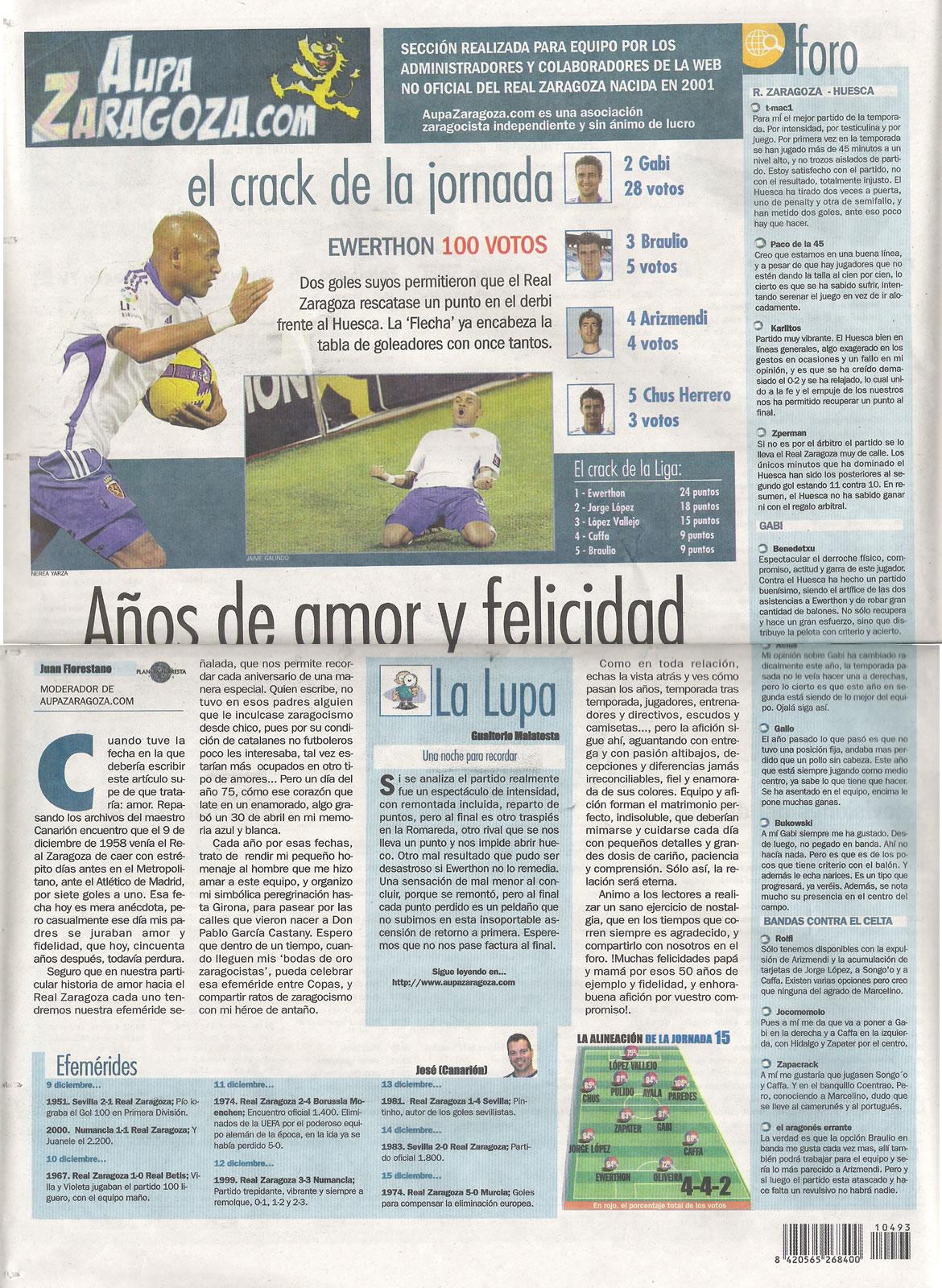 AZEquipo.08-12-09